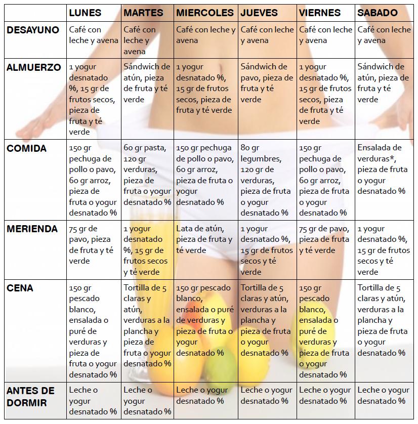Dieta adelgazar foto mi piel sana for Tabla de ejercicios para adelgazar