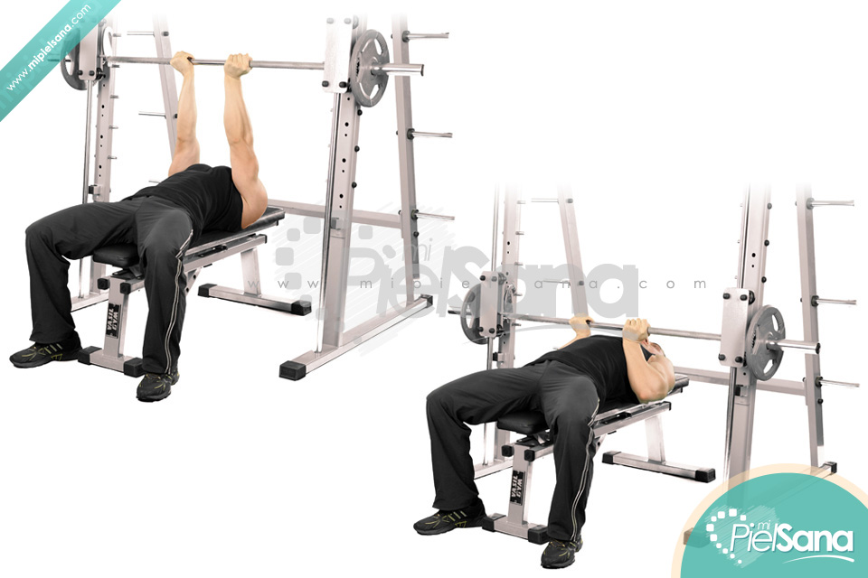 Smith Machine Reverse Close Grip Bench Press