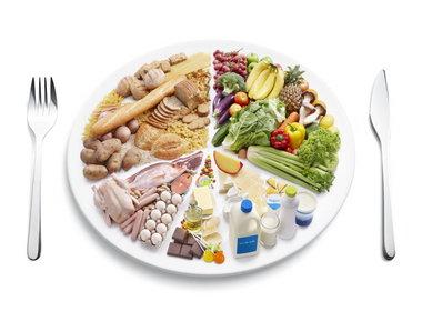 Control sobre la dieta
